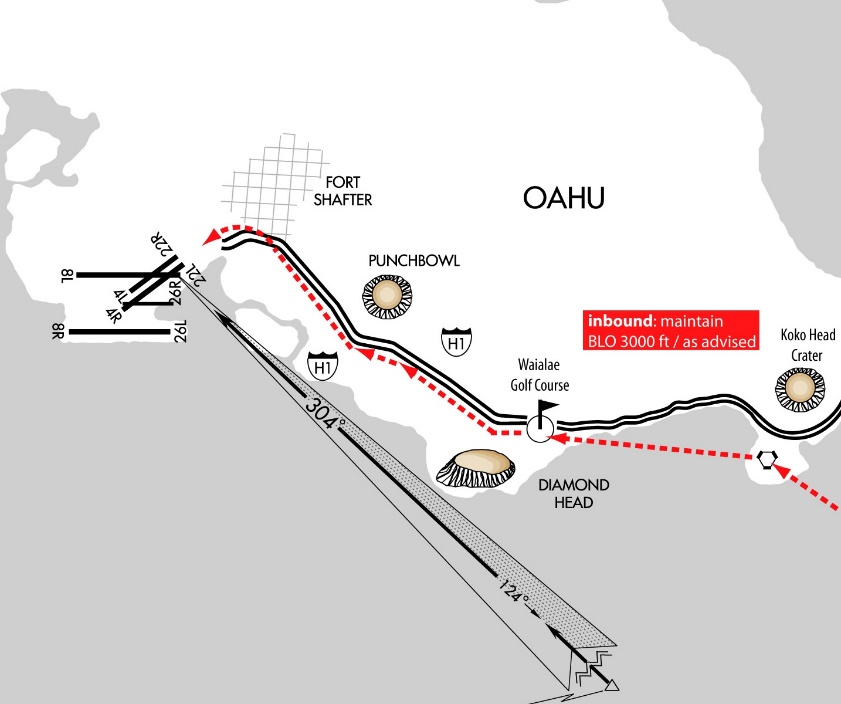 Schematic depiction of the KONA ARRIVAL procedure in south-westerly wind conditions. A section of the LDA instrument approach to runway 22 and 26 is shown in relation to underscore the importance of following the prescribed approach at all times.