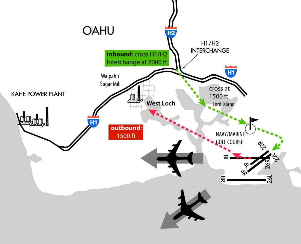 WEST LOCH DEPARTURE and NORTH ARRIVAL procedures during Kona wind conditions.