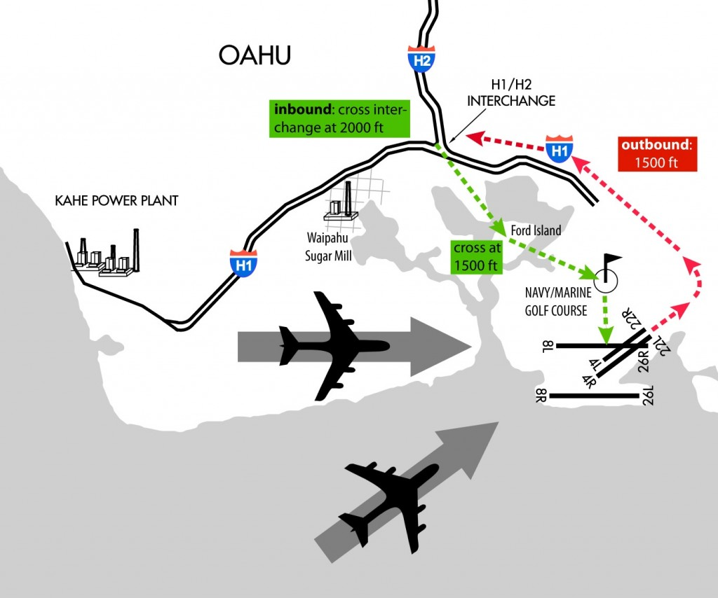 Schematic depiction of traffic flow during tradewind conditions, showing VFR aircraft exiting via the REDHILL DEPARTURE and VFR aircraft arriving via the NORTH ARRIVAL procedure.